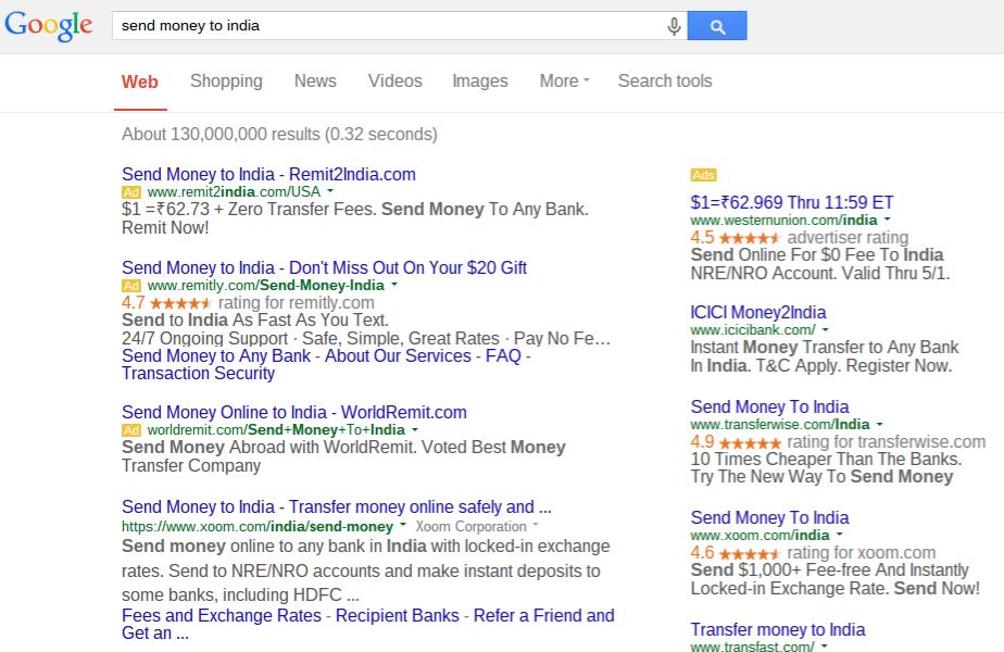 Money Transfer: Customer Acquisition, SEO vs. Ads, May 2, 2015