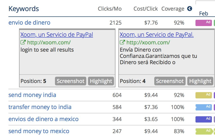 Cost per click send money to Mexico Feb 10 2017