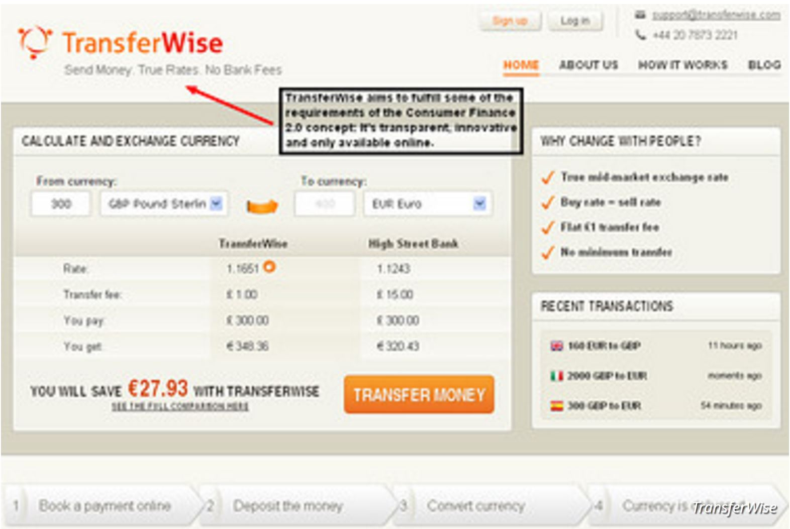 TransferWise front page November 2011