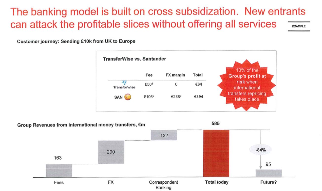 Courtesy of Guardian, you could see such data for Santander where ALL  cross-border-related revenues ...