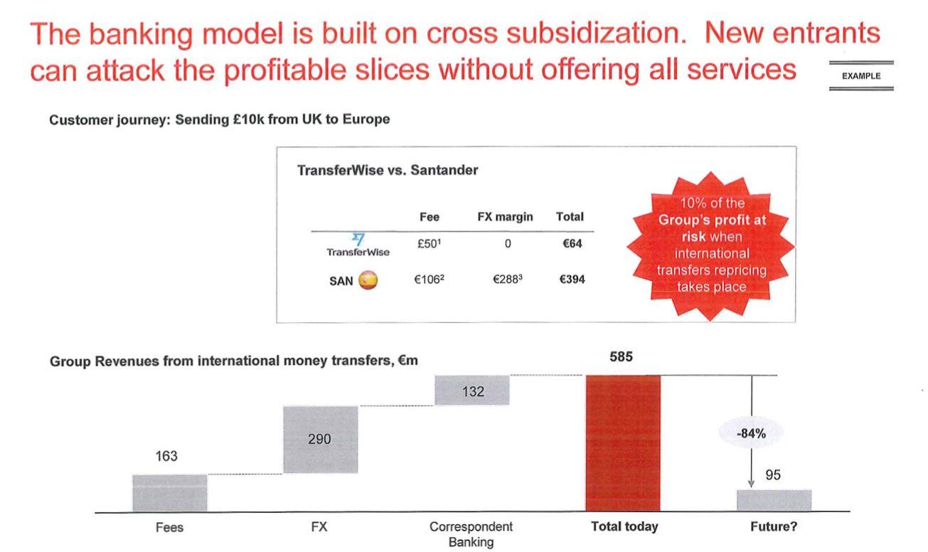 Santander Internal Presentation via Guardian April 2017