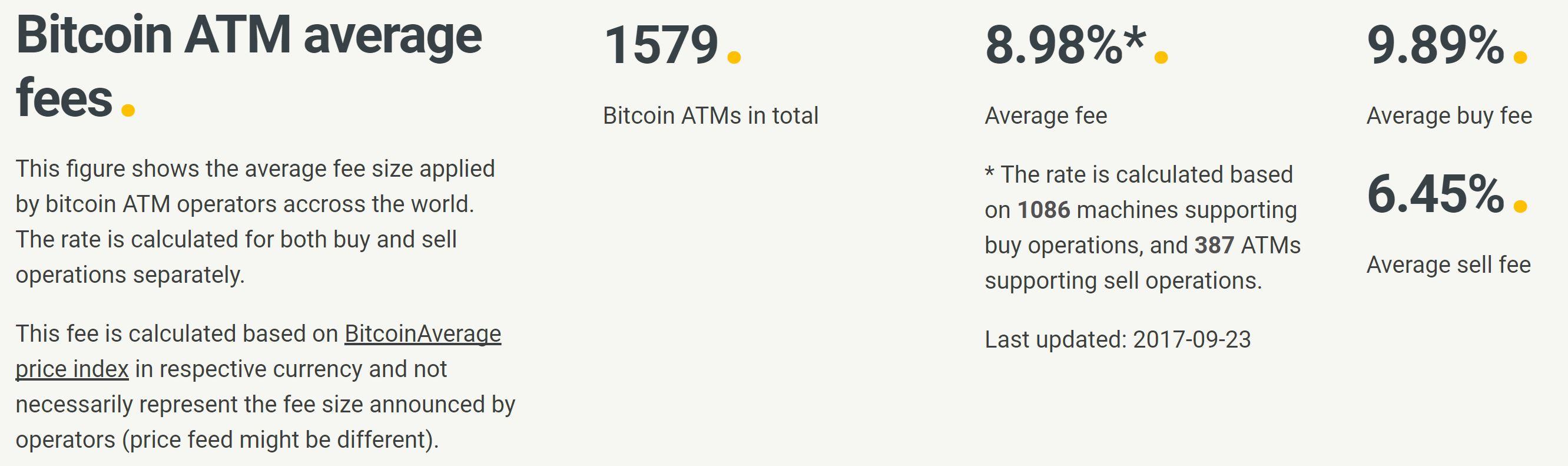 Does Bitcoin/Blockchain make sense for international money transfer?