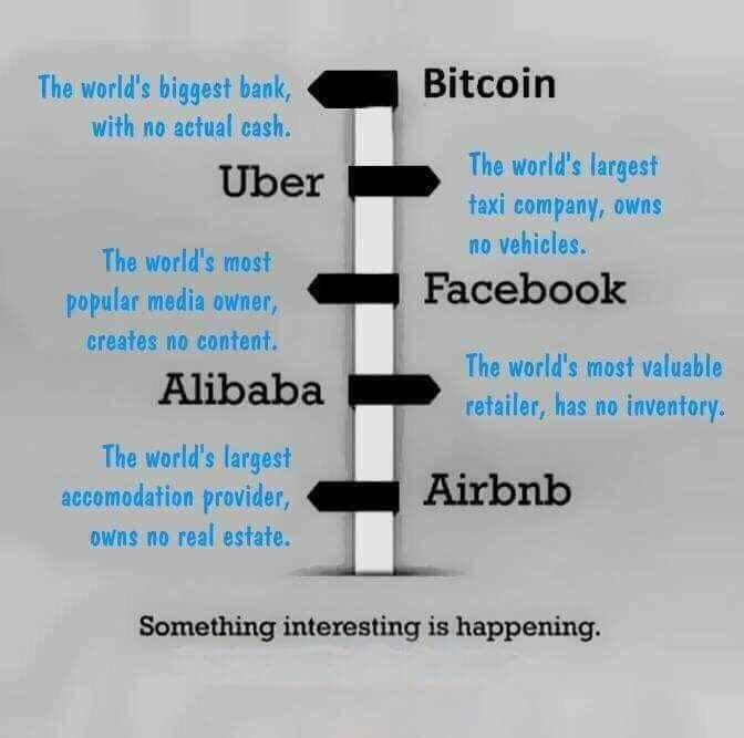 Bitcoin Bank meme