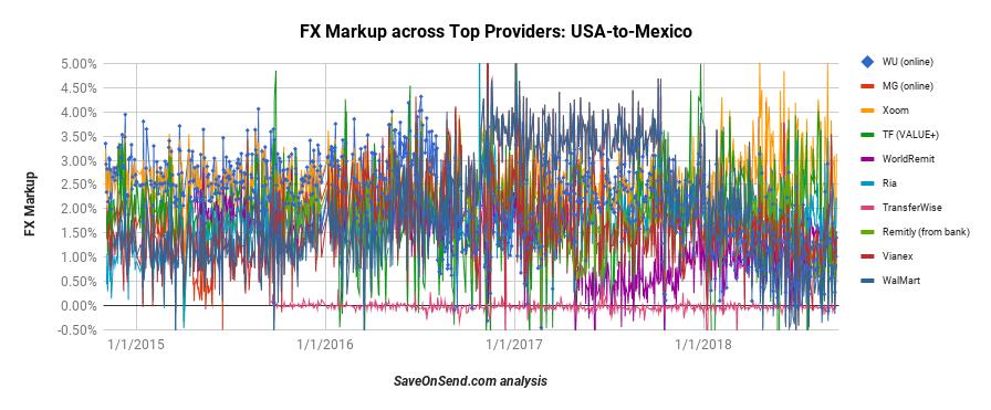 FX Mexico Sep 24 2018