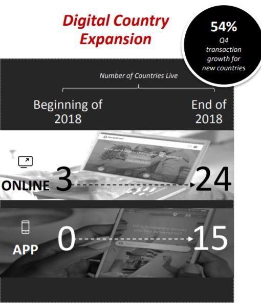 MoneyGram: whack-a-mole of money transfers? | SaveOnSend Blog